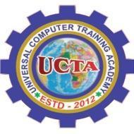 Universal Computer Training Academy C Language institute in Kolkata