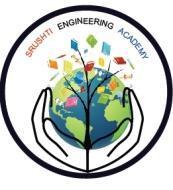 Srushti Engineering Academy photo