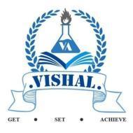 Vishal Academy NEET-UG institute in Ghaziabad