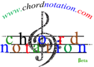 Chordnotation photo