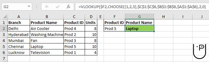 excel tip 1 vlookup to pull left column values