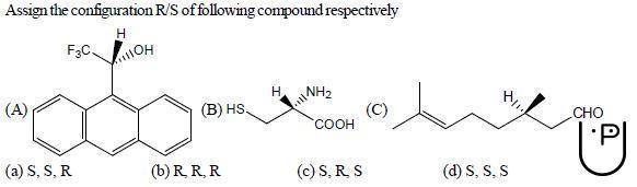 Class 12 Organic Chemistry - Assigning R And S Configurations