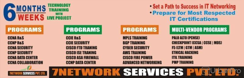 7Network Services Private Limited in Sector 15, Noida