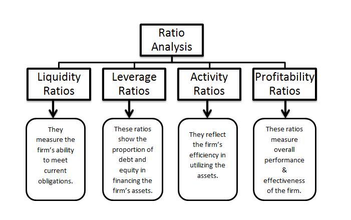 Forex hsr layout