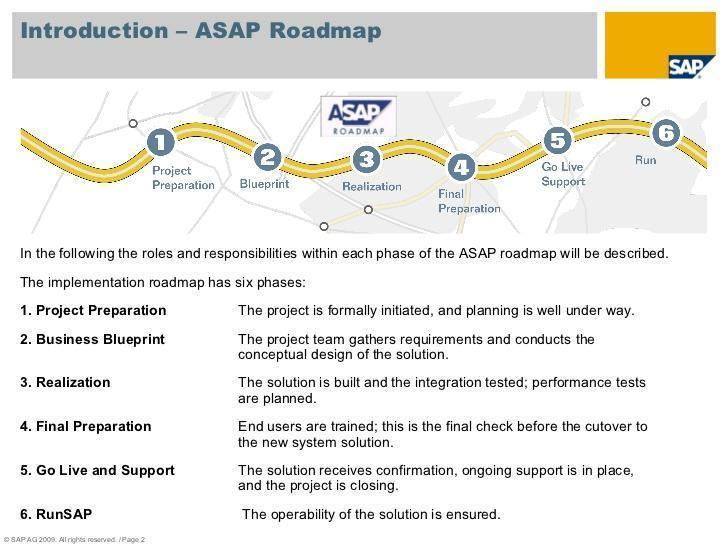 Arvind kumar tutor in beml layout brookefield bangalore for bba sap project roadmap malvernweather Choice Image