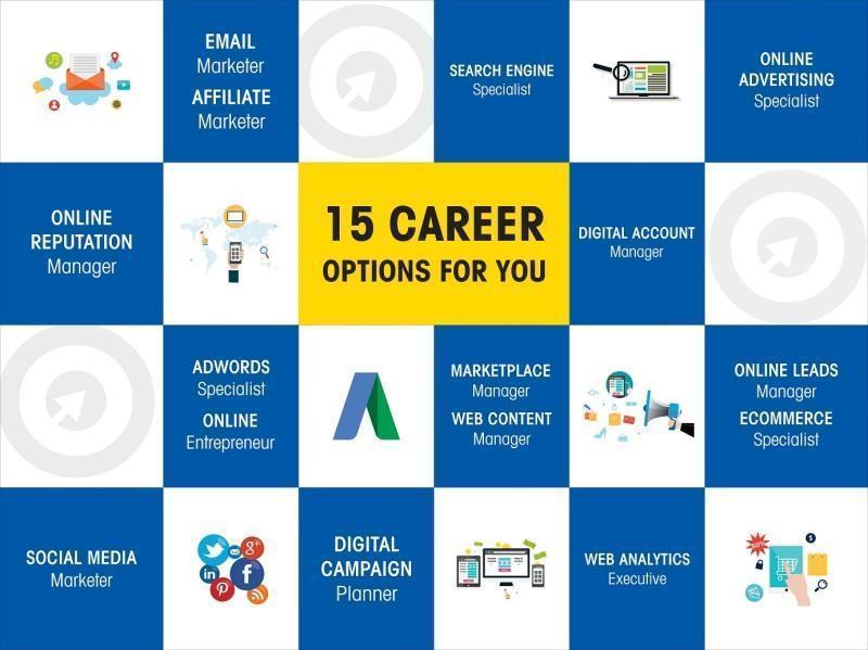 Digiperform - Digital Marketing Training In Connaught Place, Delhi