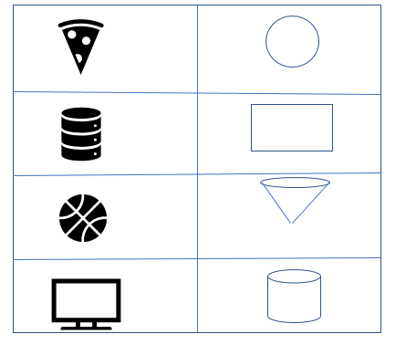 free printable cbse class  maths shapes and spatial understanding  sample cbse class  maths shapes and spatial understanding worksheet  questions shares  match the following