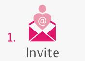 Send Invite