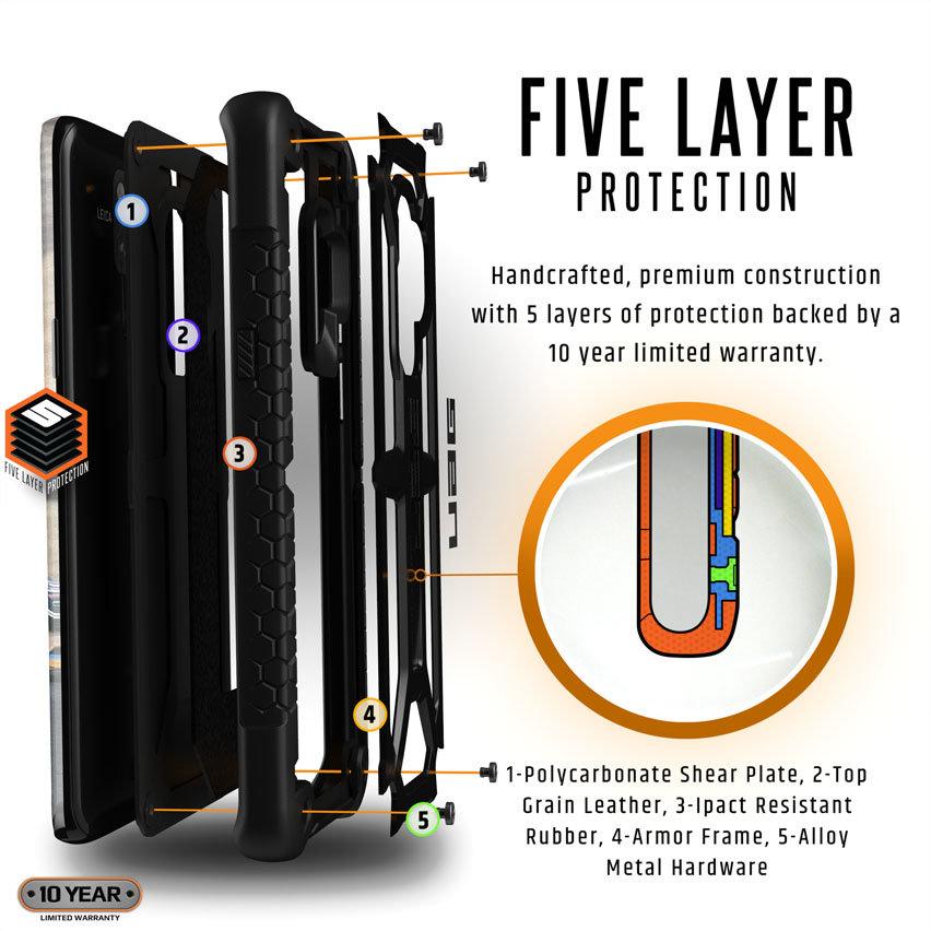 Huawei Mate 20 Pro Monarch BLK 03 PRM 5 LAYER