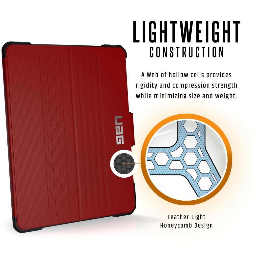 Apple iPad Pro 13 inch 2018 MMA 03 PRM LIGHTWEIGHT.3673