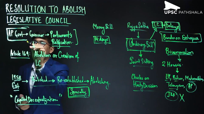 Resolution To abolish Legislative Council