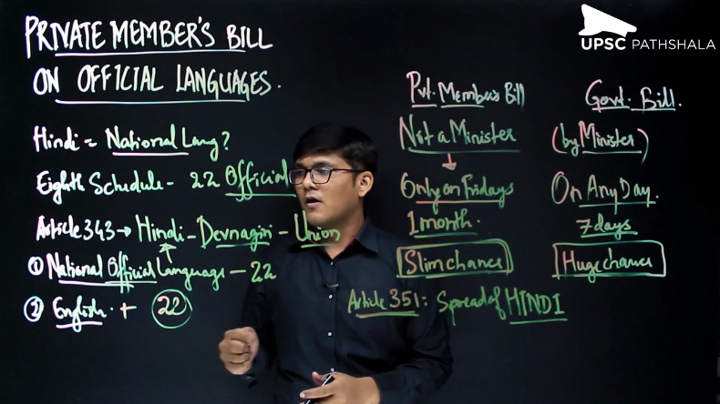 Private Member's Bill on official languages