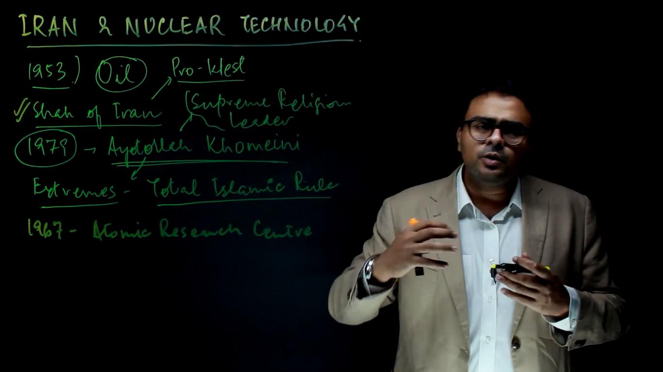 Iran & Nuclear Technology (Part 1)