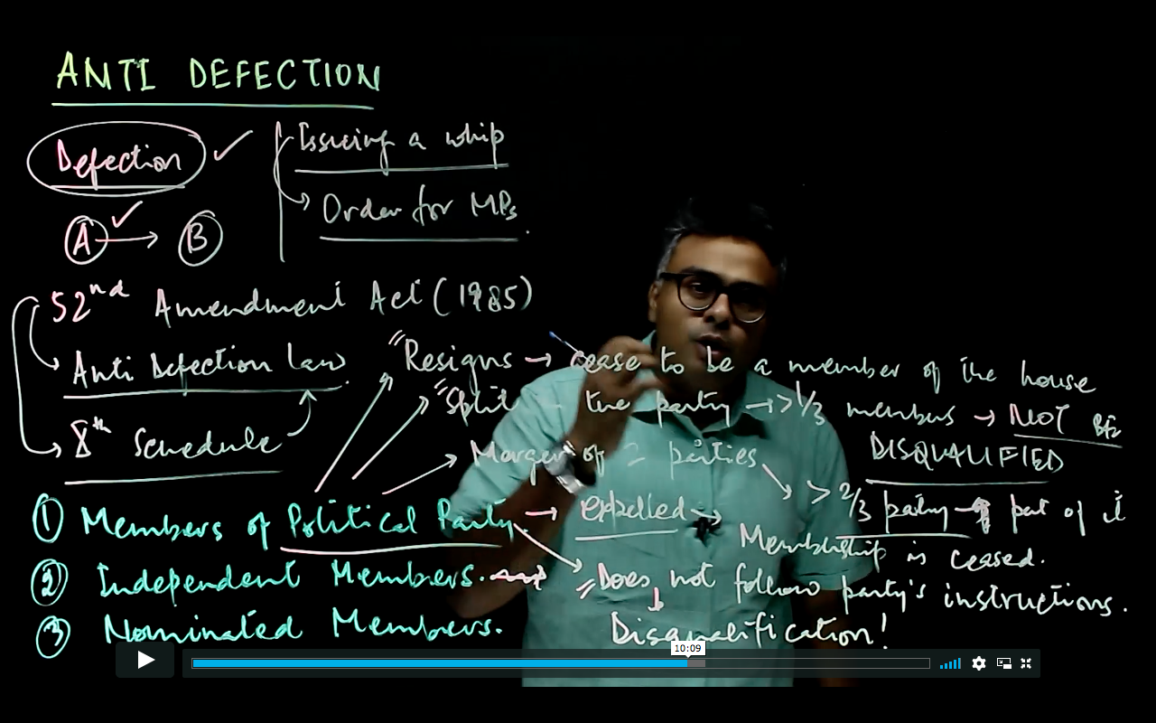 Fun and Engaging IAS Video Lectures to Complete your