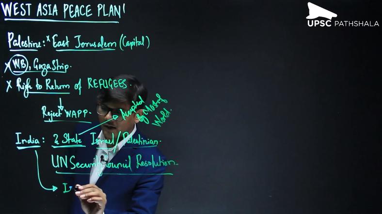 West Asia Peace Plan