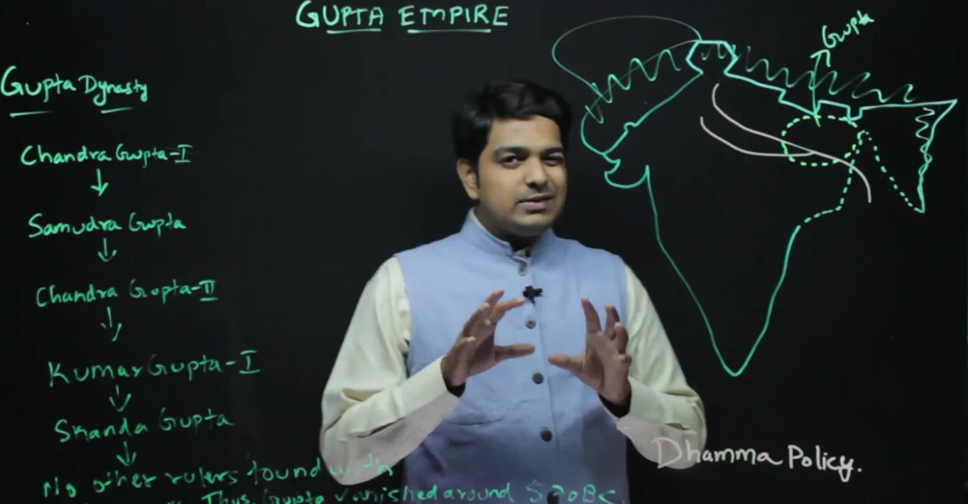 Ancient History - Gupta Empire (Part - 1)