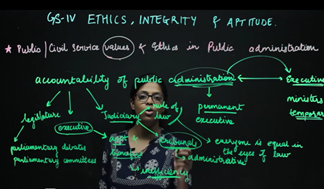 Accountability and ethical governance