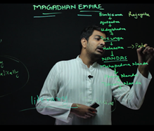 Magadhan Empire