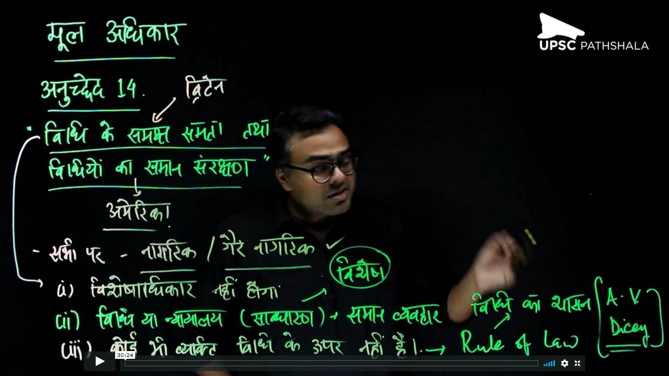 Polity Hindi Fundamental Rights: Article 14