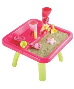 ELC Sand and Water Table | Sylpojessica Toys Rental - Sewa menyewa jadi lebih mudah di Spotsewa