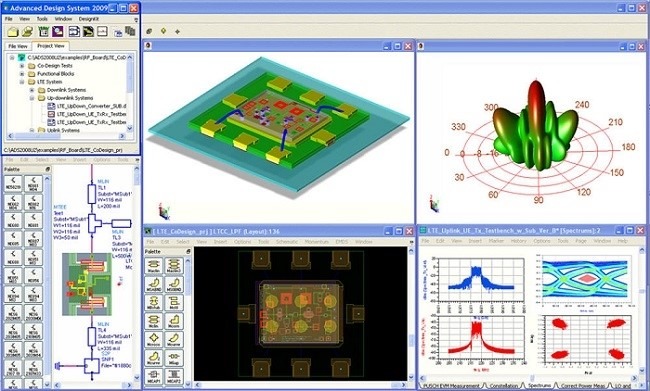 Keysight EDA RF Simulation Workshop - Board game design software
