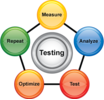GEVME Regression Testing