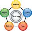 GEVME Regression Testing