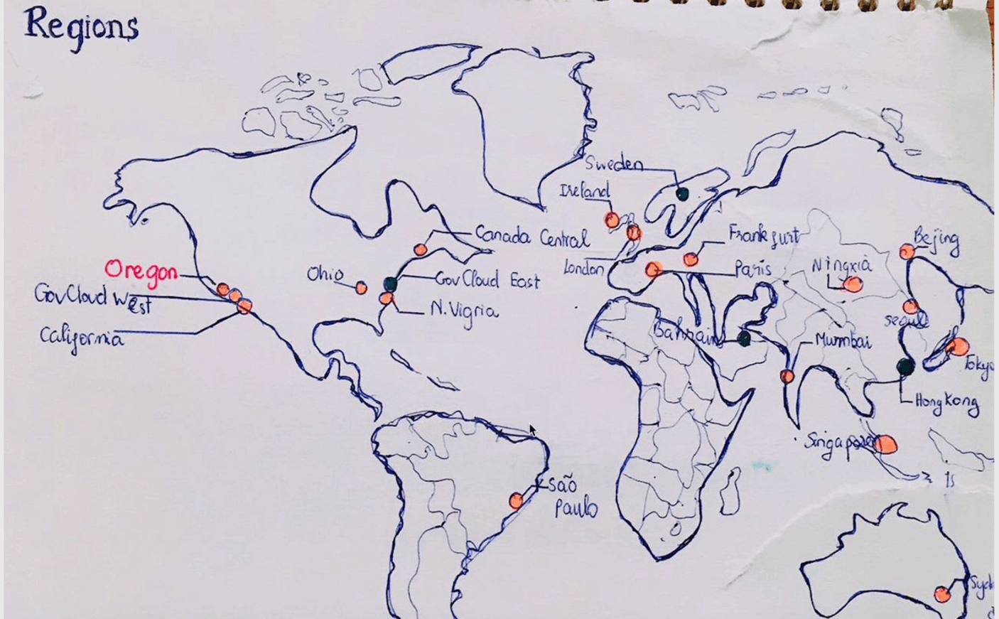 Bài 1: Giới thiệu Region