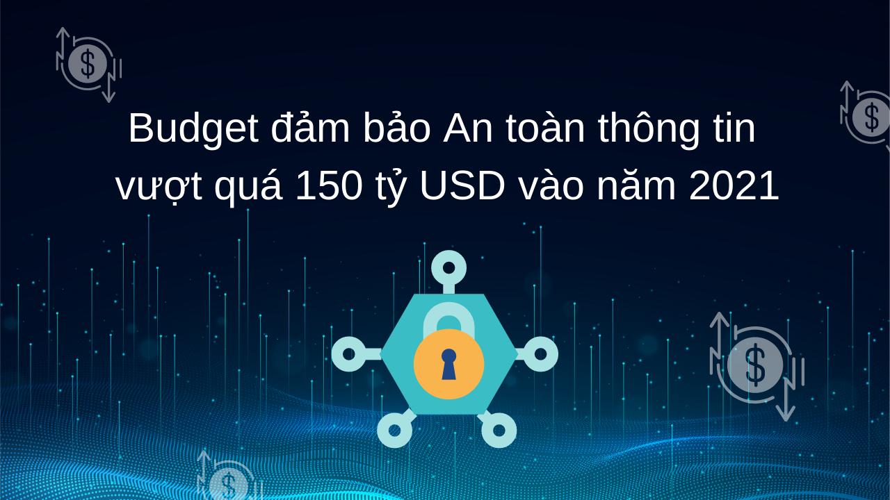 Chi phí đảm bảo An toàn thông tin sẽ vượt quá 150 tỷ USD vào năm 2021