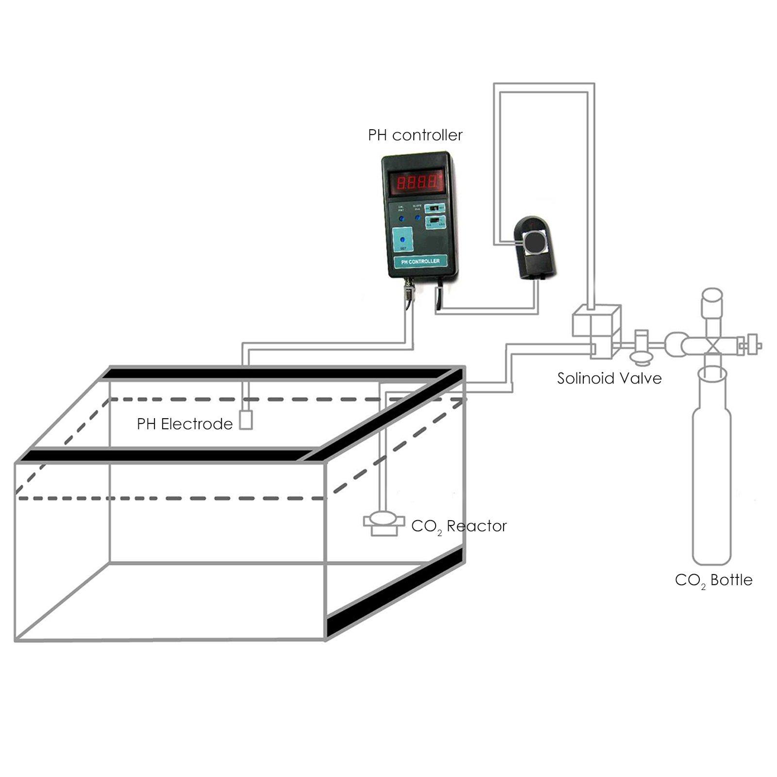 portable ph co2 controller meter aquarium 0