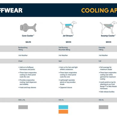thumb_ruffwear-cooling-apparel-comparison_adaptiveResize_390_390.jpg