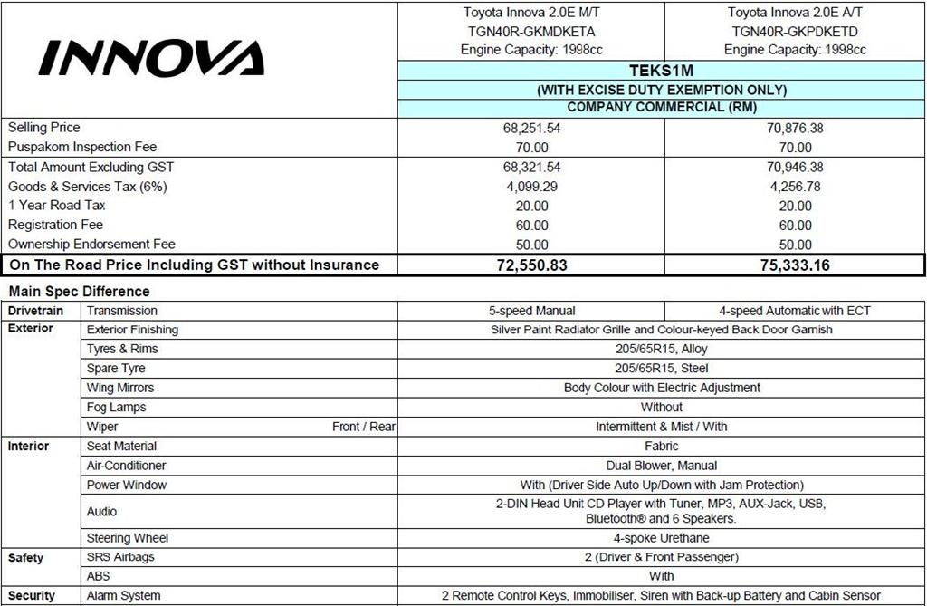 toyota innova teks1m price list. Black Bedroom Furniture Sets. Home Design Ideas