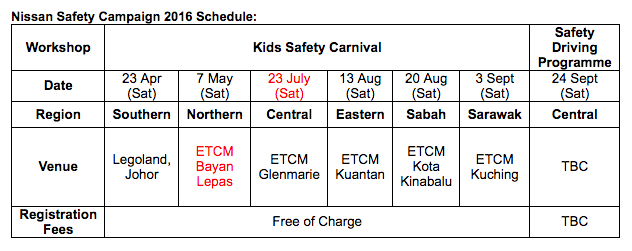 ETCM Nissan 2016 Safety Campaign Schedule