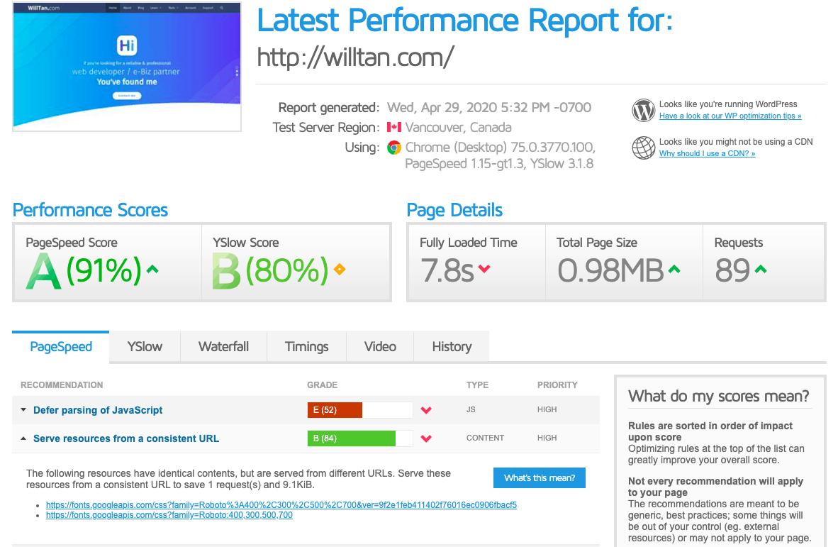Lower YSlow Score