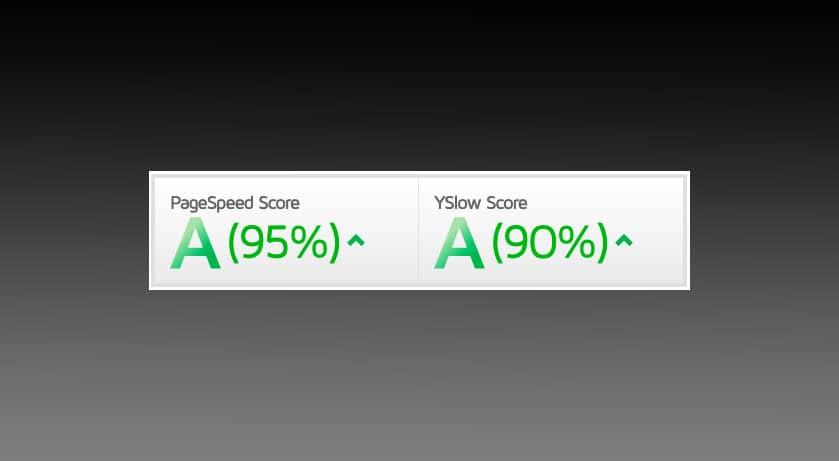 GTmetrix Scores
