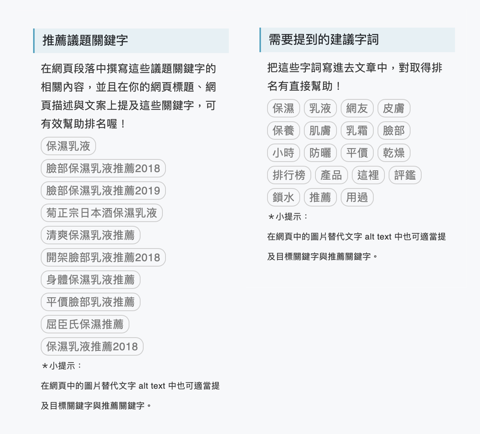 Ranking 文案規劃工具
