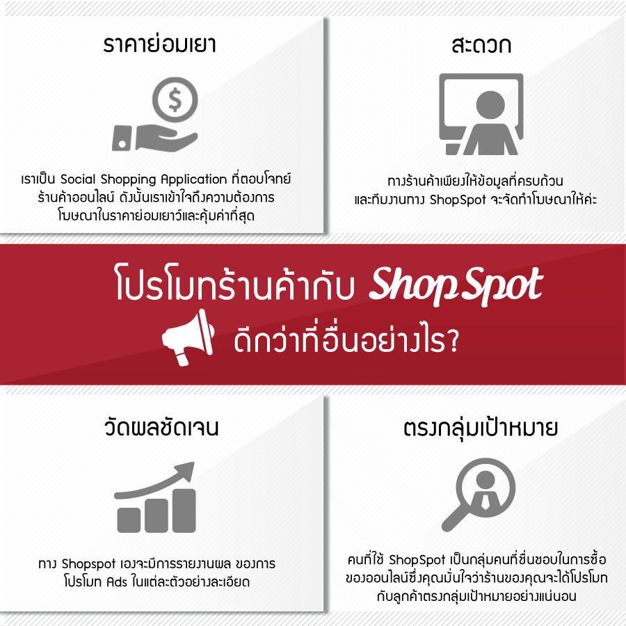 Infographic_shoppromotion34