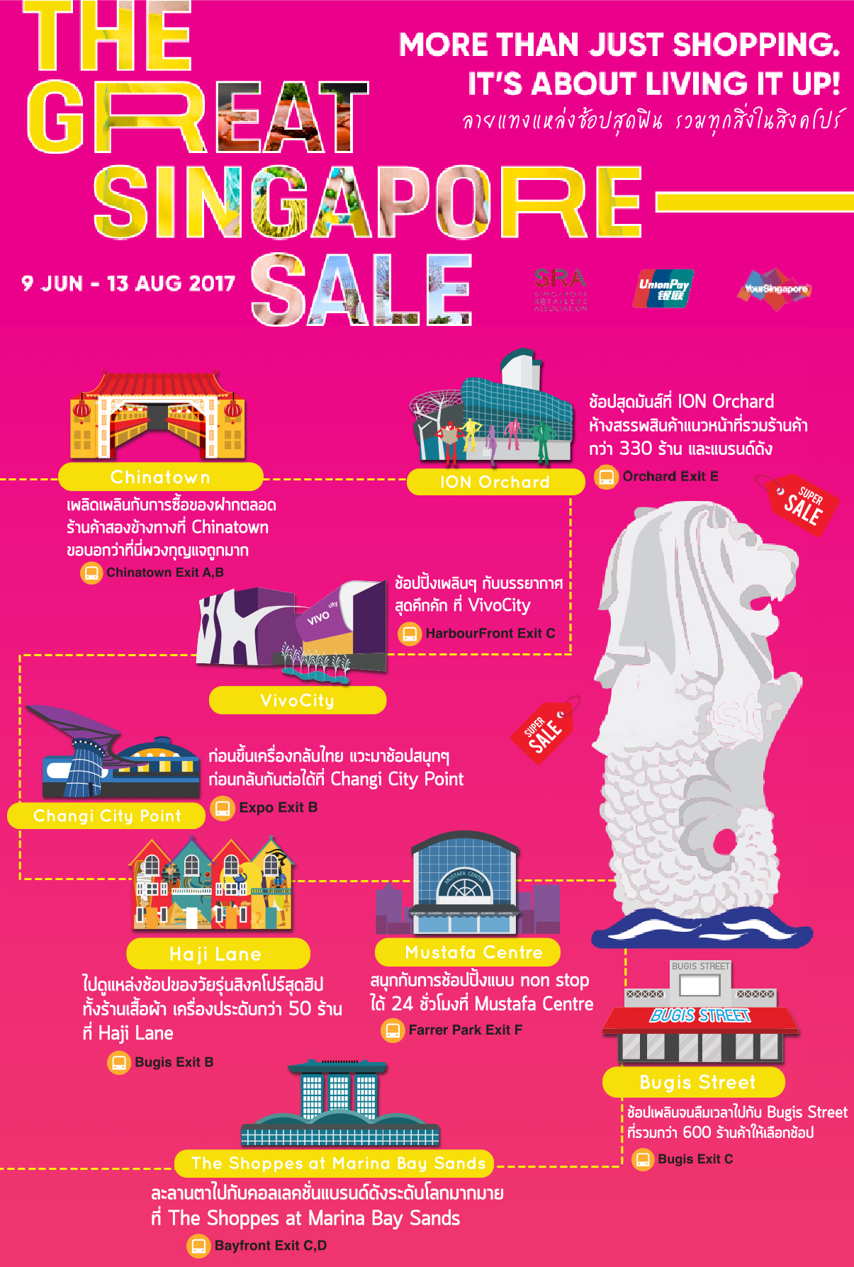 Merlion GSS_Infographic