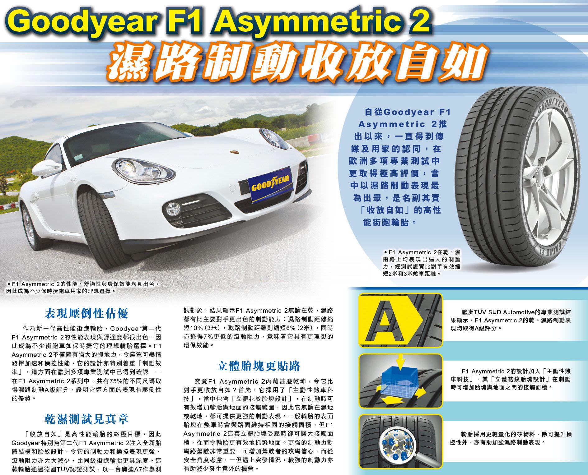 蘋果日報 2013年06月20日 - Goodyear F1 Asymmetric 2 濕路制動收放自如