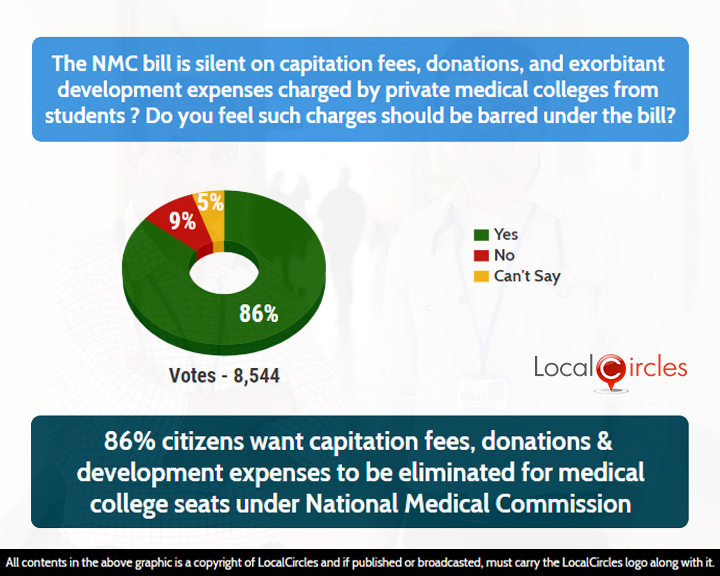 NMC Bill 2018 - NMC clause wants doctors to renew their