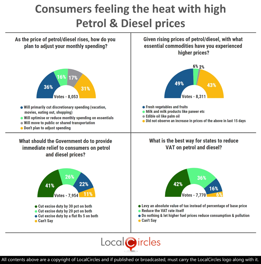 Consumers experiencing higher fruits/vegetable prices due ...
