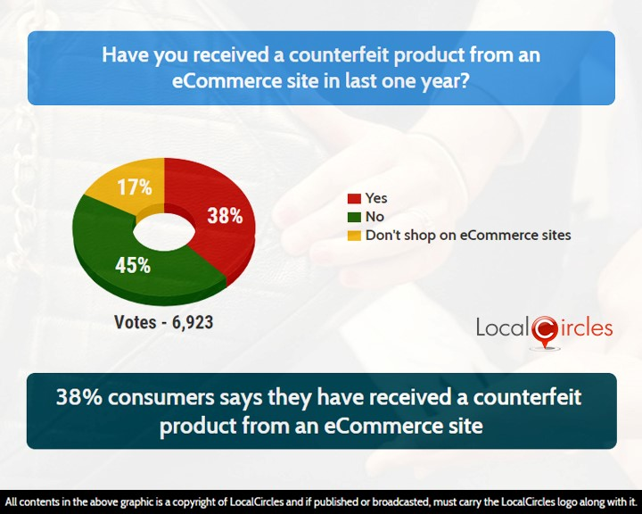 0e7492ac4c9 ... leading ecommerce site have they received a counterfeit product in the  last year. In response