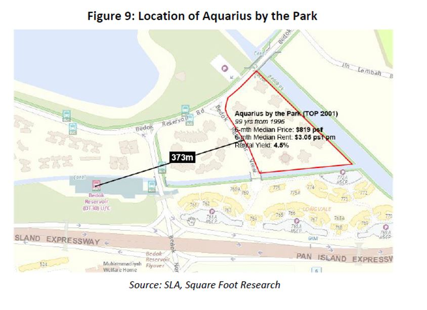 location of aquarius by the park
