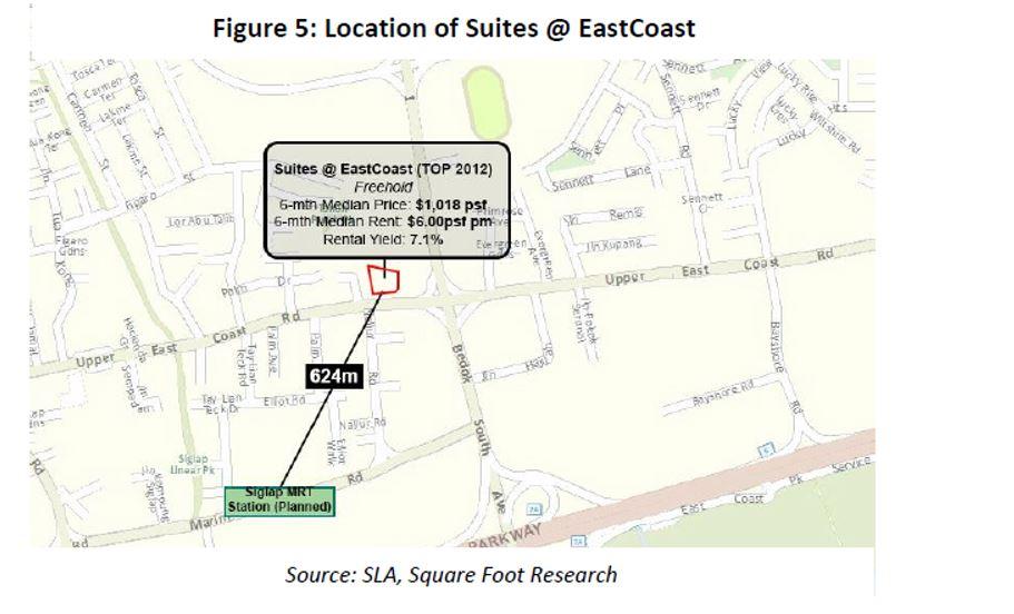 location of suites @ east coast