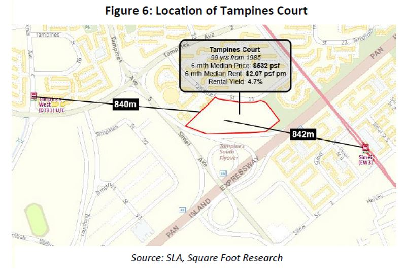 location of tampines court