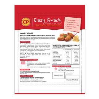 CP Easy Snack - Roasted Chicken Wings Glazed with Sweet Honey