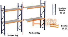 Warehouse Style Storage Shelving (Heavy-Duty)
