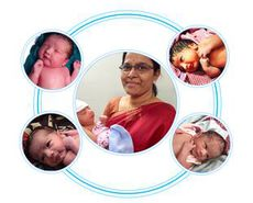 types of surrogacy | surrogacy success rates | surrogacy treatment | surrogacy success