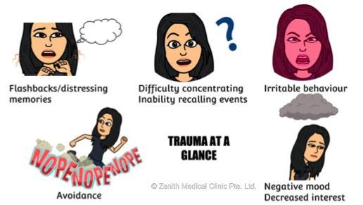 Psychological Trauma | Zenith Medical