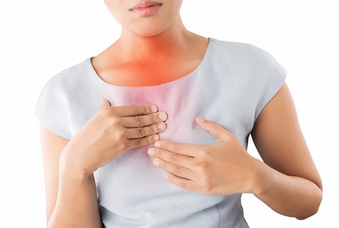 Gastroesophageal Reflux Disease (GERD)- Types, Symptoms, Causes, Prevention and Treatment